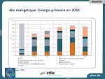 mix nerg tique energie primaire en 2050