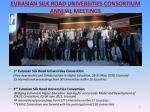 eurasian silk road universities consortium annual meetings
