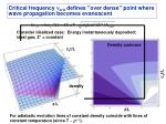 critical frequency n crit defines over dense point where wave propagation becomes evanescent