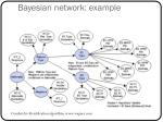 bayesian network example2