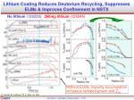 lithium coating reduces deuterium recycling suppresses elms improves confinement in nstx