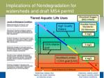 implications of nondegradation for watersheds and draft ms4 permit3