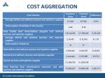 cost aggregation