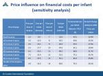 price influence on financial costs per infant sensitivity analysis