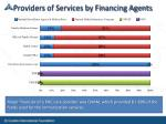 providers of services by financing agents