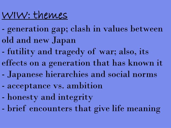 WIW: themes