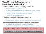 files blocks replication for durability availability