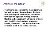origins of the dollar