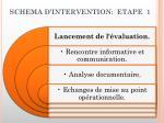 schema d intervention etape 1