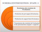 schema d intervention etape 3