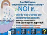 can rwh solve the problems of water scarcity