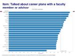 item talked about career plans with a faculty member or advisor
