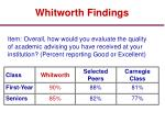 whitworth findings1