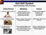anti self system self punishing voice process