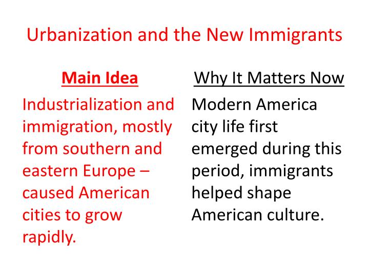 urbanization and the new immigrants n.