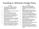 founding vs wilsonian foreign policy