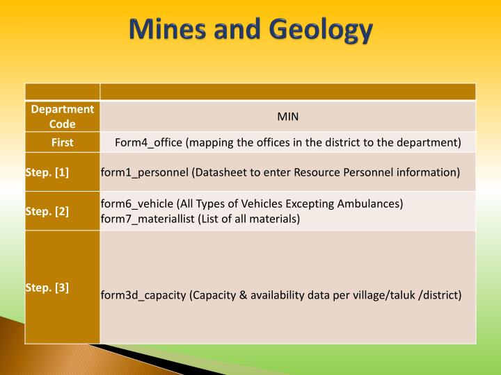 Mines and Geology