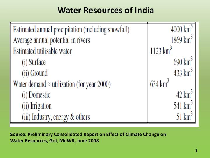 PPT - Water Resources of India PowerPoint Presentation - ID