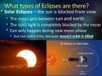 what types of eclipses are there