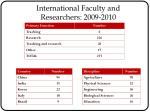 international faculty and researchers 2009 2010