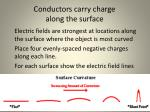 conductors carry charge along the surface