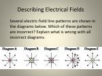 describing electrical fields