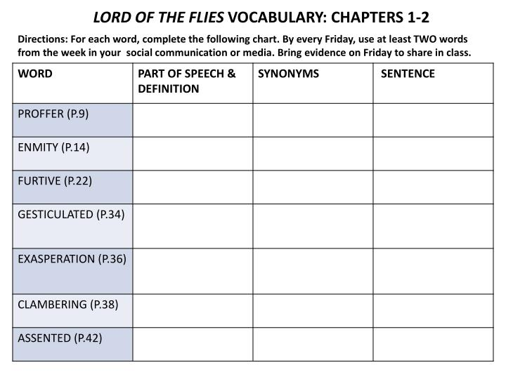 Lord of the flies vocabulary chapters 1 2