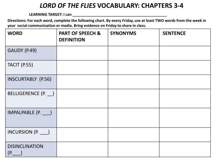 Lord of the flies vocabulary chapters 3 4