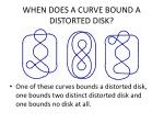 when does a curve bound a distorted disk