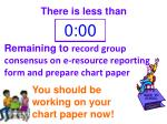 remaining to r ecord group consensus on e resource reporting form and prepare chart paper
