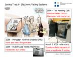 losing trust in electronic voting systems