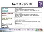 types of segments1