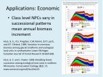 applications economic
