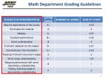 math department grading guidelines