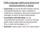 som language addressing distanced communications is sparse