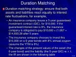 duration matching
