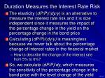 duration measures the interest rate risk1