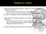 values vs facts