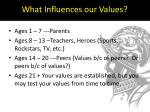what influences our values