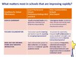 what matters most in schools that are improving rapidly