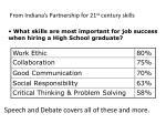 from indiana s partnership for 21 st century skills