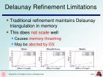 delaunay refinement limitations