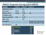 mdacc prognostic scoring system mpss
