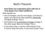nash s theorem