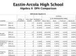 eastin arcola high school algebra ii dpa comparison