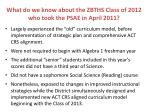 what do we know about the zbths class of 2012 who took the psae in april 2011