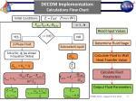 decom implementation calculations flow chart
