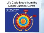 life cycle model from the digital curation centre