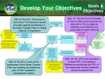 develop your objectives2
