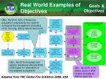 real world examples of objectives1